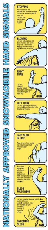 hand_signals
